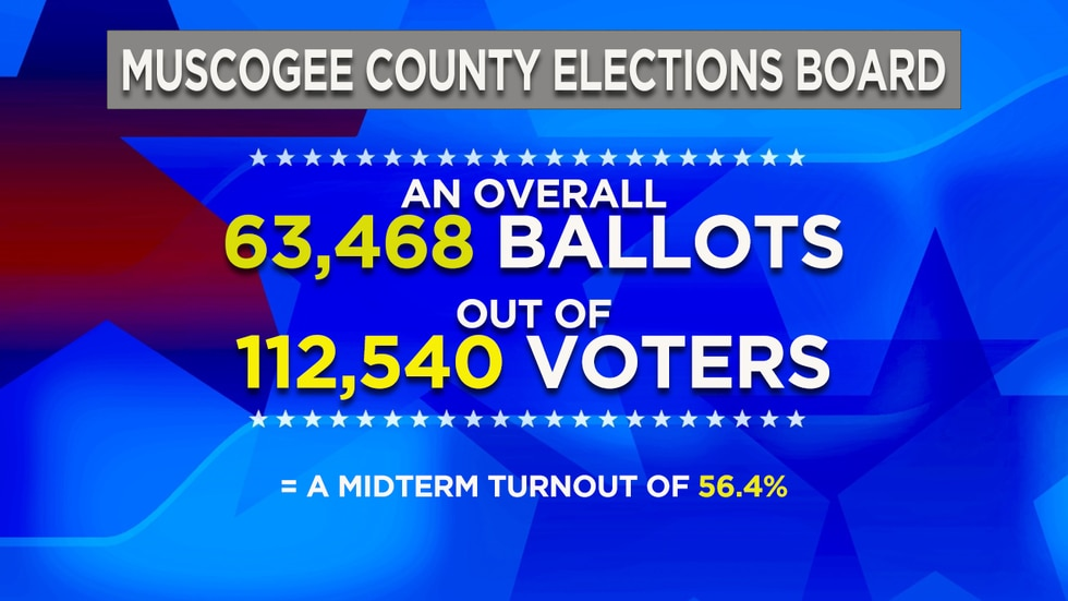 Muscogee Co. midterm elections