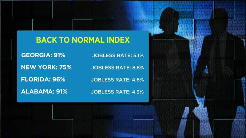 WTVM Editorial 4-1-21: Back-to-Normal Index