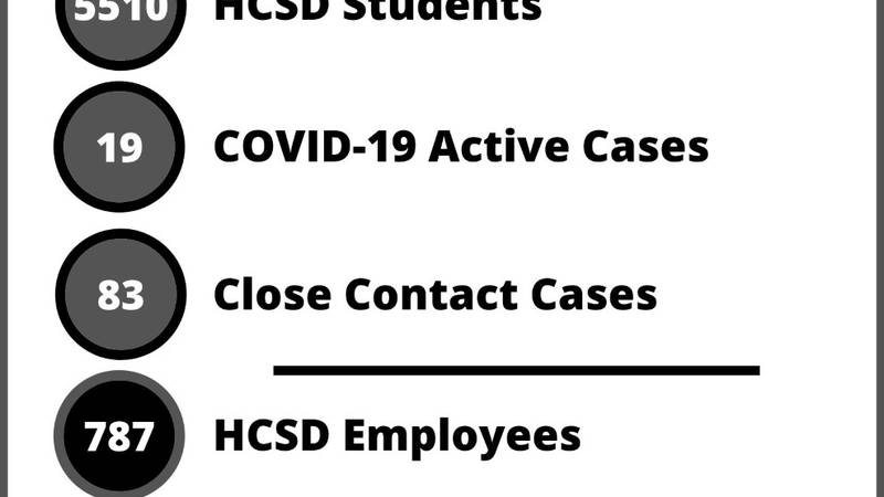 The Harris County School District is releasing its eighth weekly COVID-19 report for the...