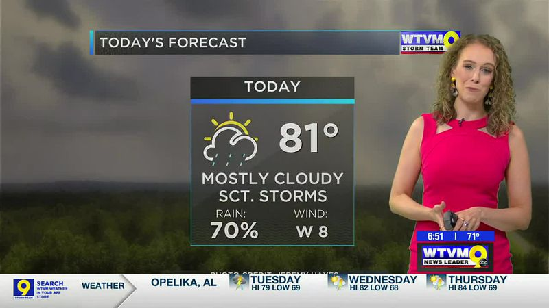 Tuesday AM WX